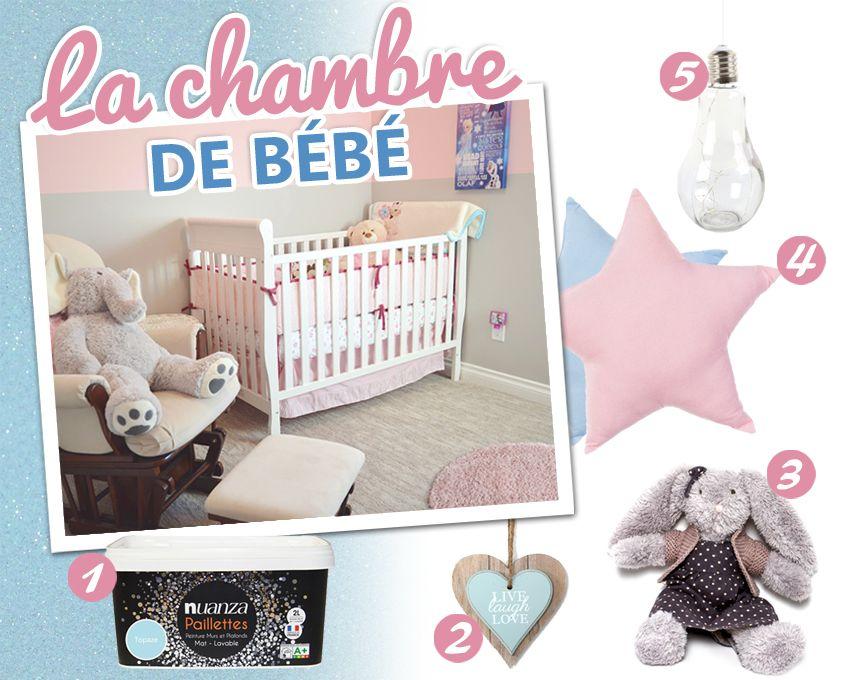 La Decoration D Une Chambre De Bebe Mobilier Et Objets Deco Kalico